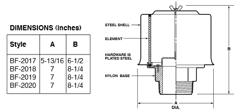 image of a giant tank breather dimensions